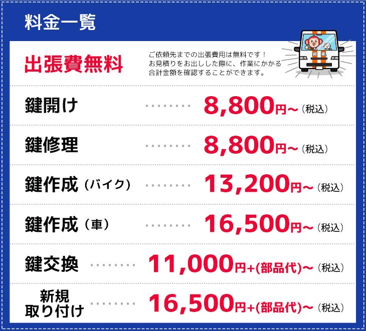 池田市の作業料金